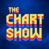 Chart track